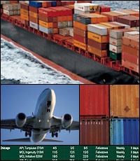 Montage of freight shipping photos